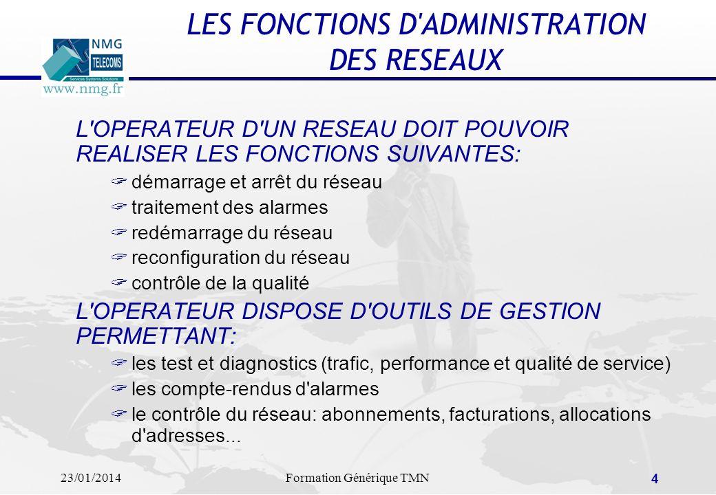 LES FONCTIONS D ADMINISTRATION DES RESEAUX