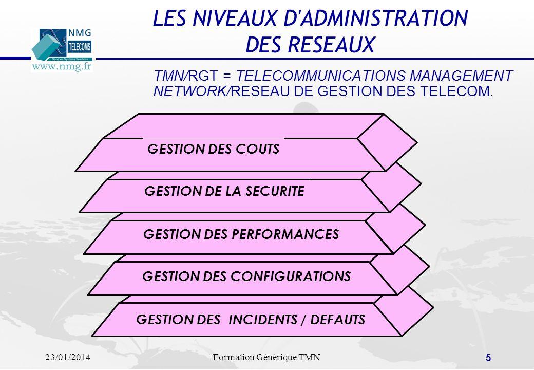LES NIVEAUX D ADMINISTRATION DES RESEAUX