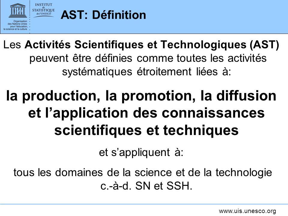 AST: Définition