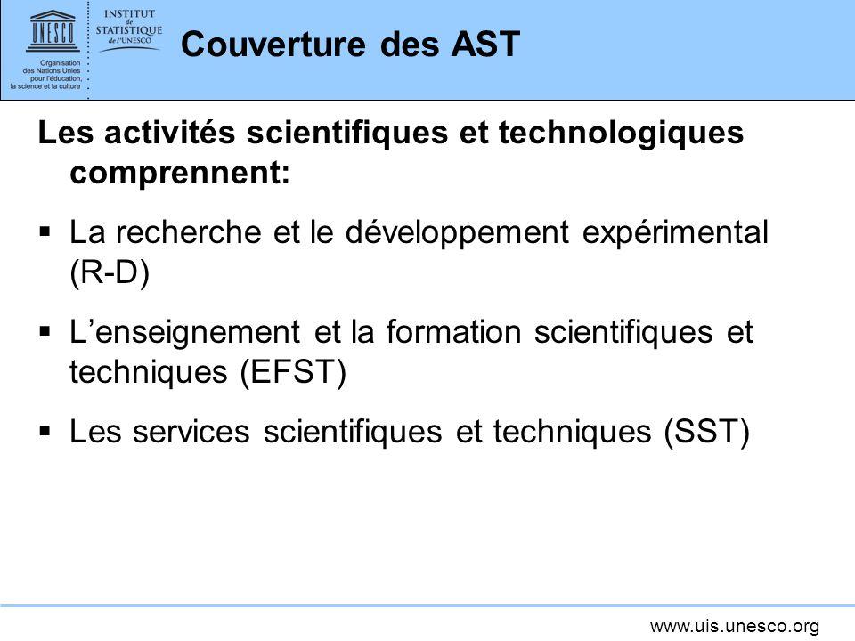 Couverture des ASTLes activités scientifiques et technologiques comprennent: La recherche et le développement expérimental (R-D)