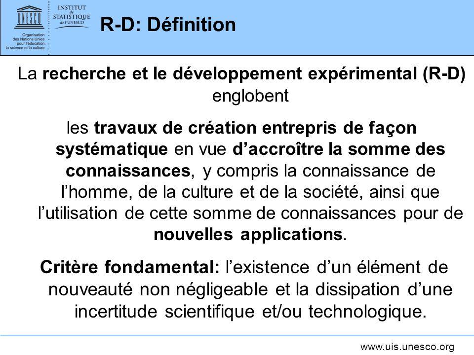 La recherche et le développement expérimental (R-D) englobent
