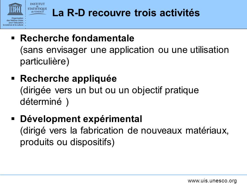 La R-D recouvre trois activités