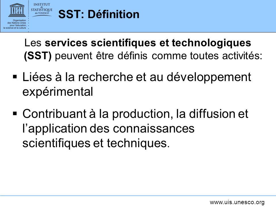 Liées à la recherche et au développement expérimental