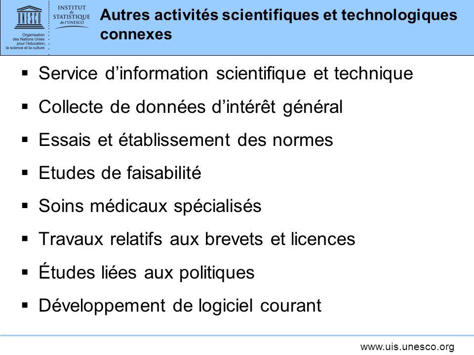 Autres activités scientifiques et technologiques connexes