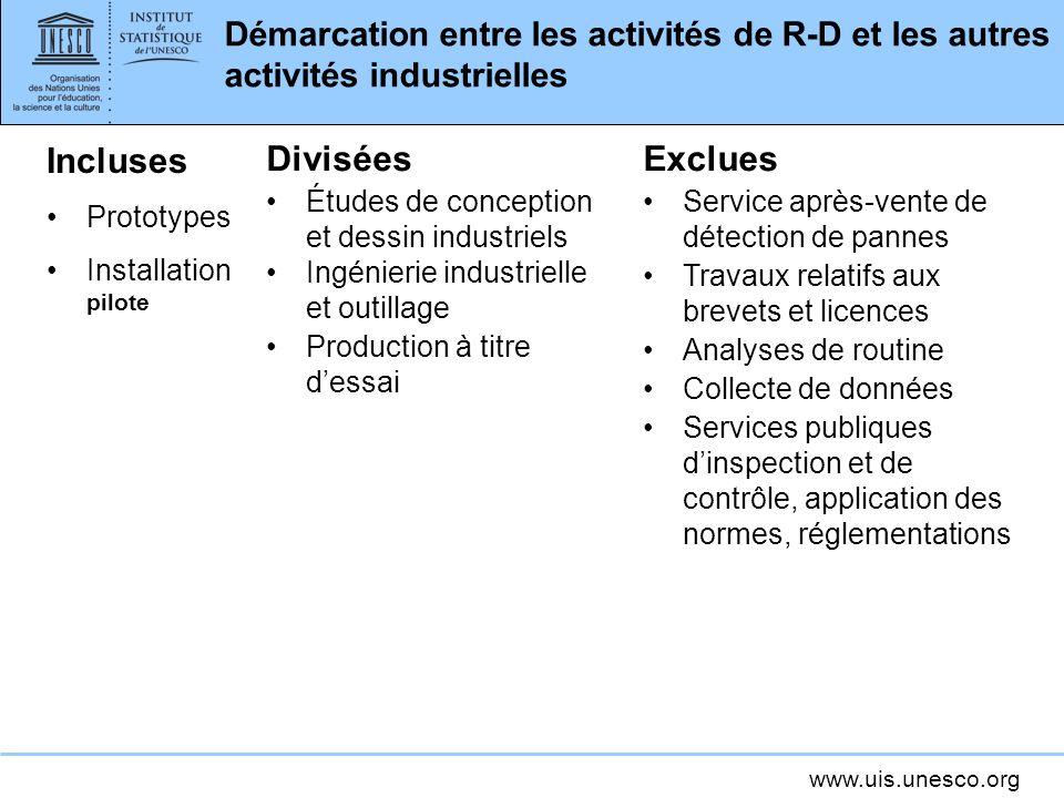 Incluses Divisées Exclues