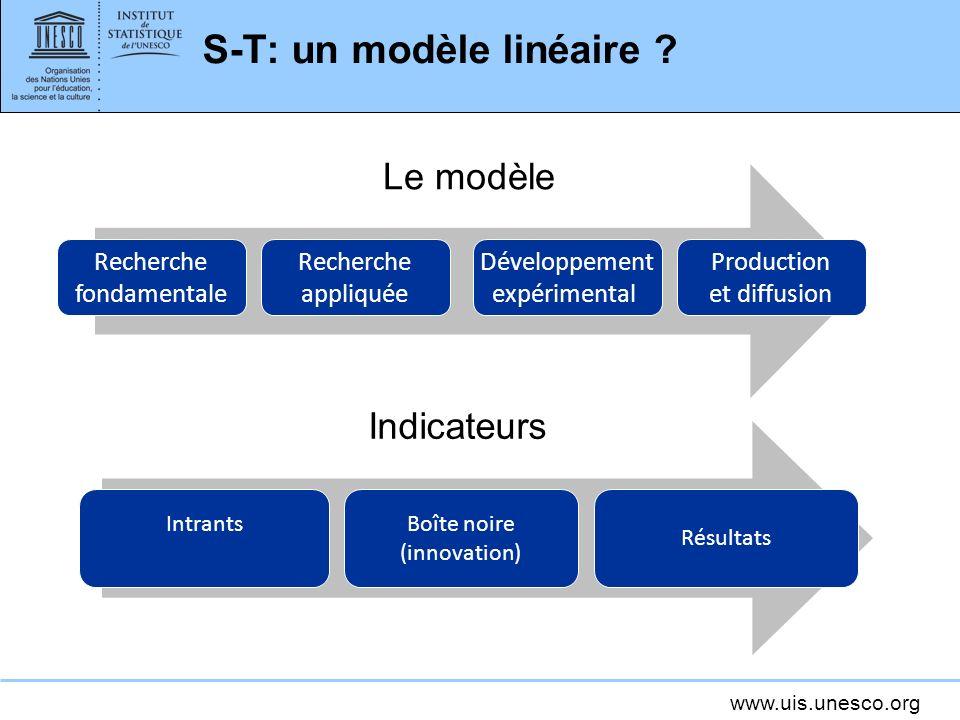 S-T: un modèle linéaire