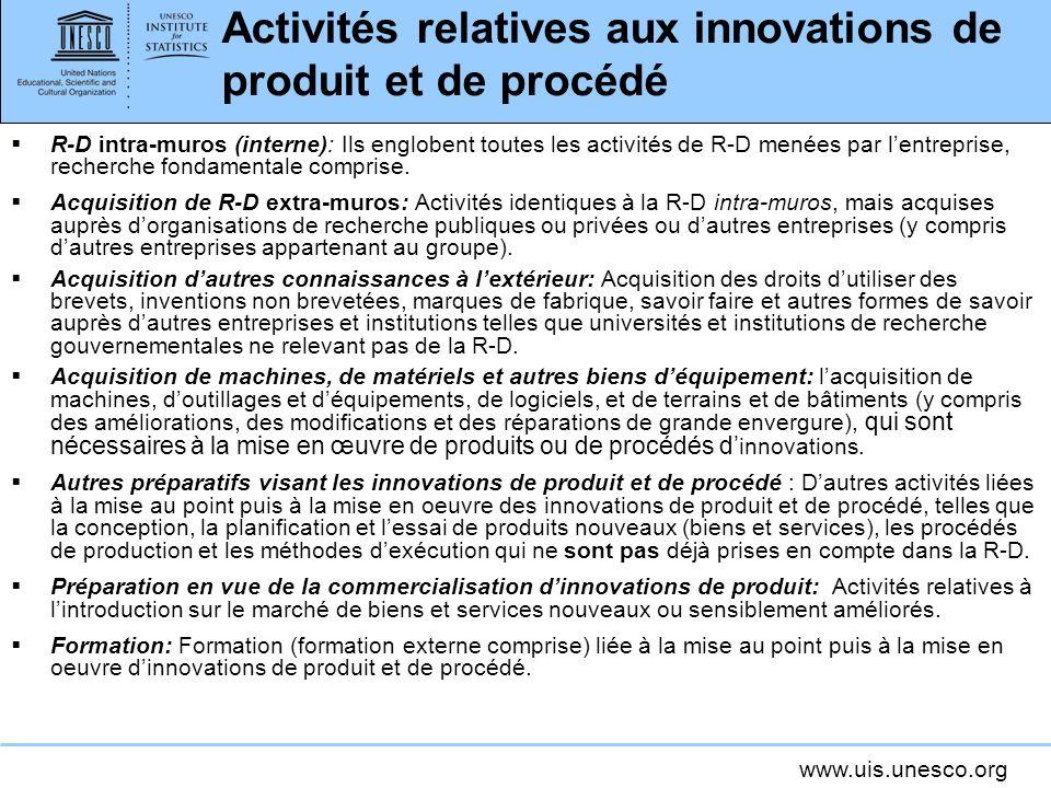 Activités relatives aux innovations de produit et de procédé