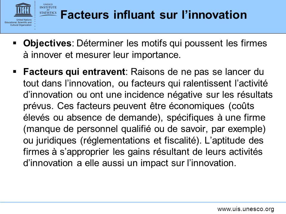 Facteurs influant sur l'innovation