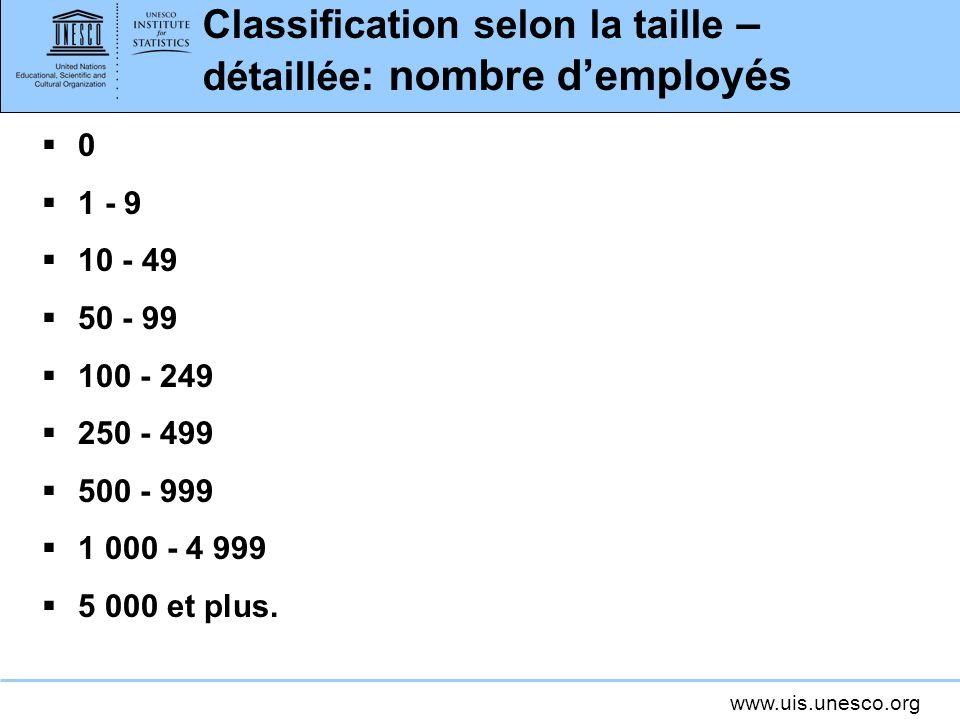 Classification selon la taille – détaillée: nombre d'employés