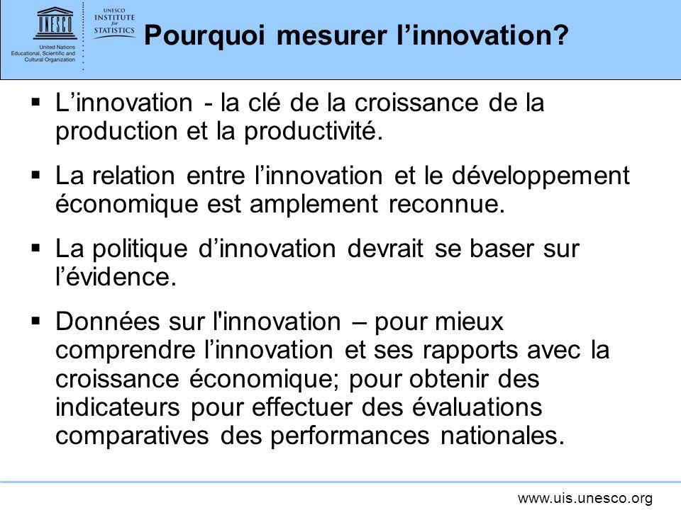 Pourquoi mesurer l'innovation