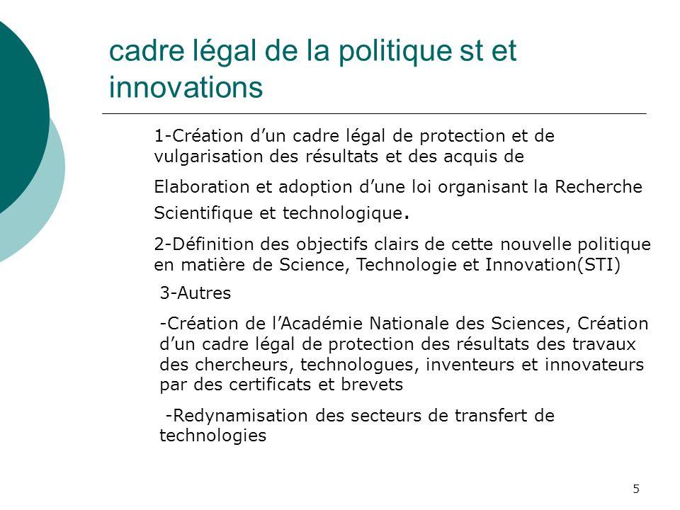 cadre légal de la politique st et innovations