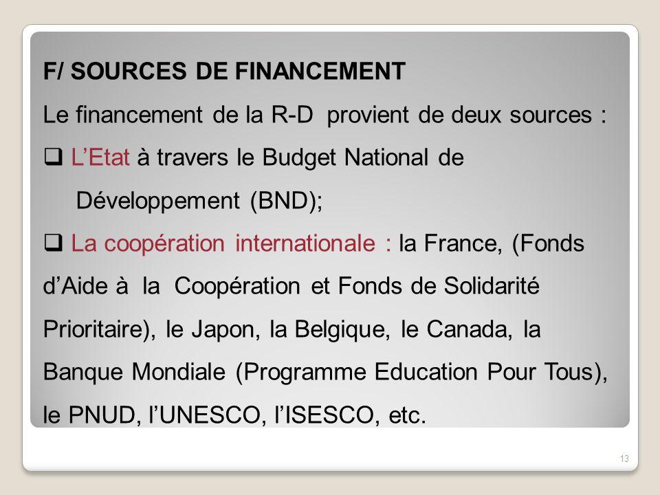 F/ SOURCES DE FINANCEMENT