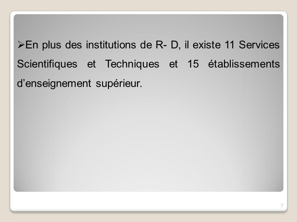 En plus des institutions de R- D, il existe 11 Services Scientifiques et Techniques et 15 établissements d'enseignement supérieur.