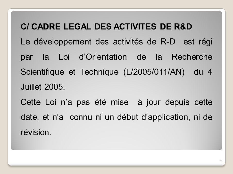 C/ CADRE LEGAL DES ACTIVITES DE R&D