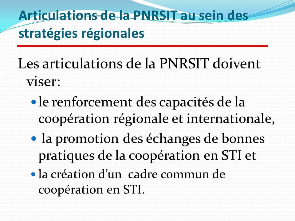 Articulations de la PNRSIT au sein des stratégies régionales