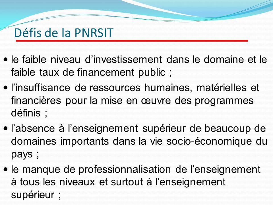 Défis de la PNRSIT le faible niveau d'investissement dans le domaine et le faible taux de financement public ;