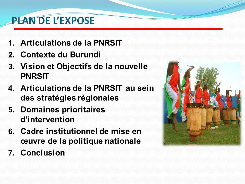 PLAN DE L'EXPOSE Articulations de la PNRSIT Contexte du Burundi