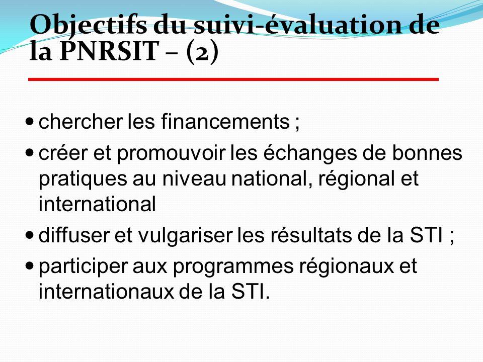 Objectifs du suivi-évaluation de la PNRSIT – (2)