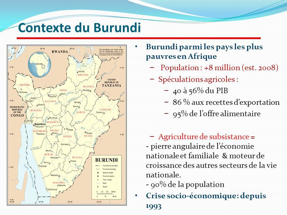 Contexte du Burundi Burundi parmi les pays les plus pauvres en Afrique
