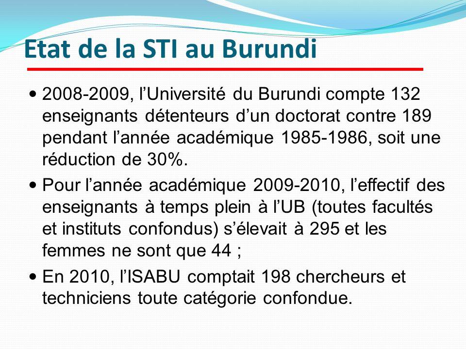 Etat de la STI au Burundi