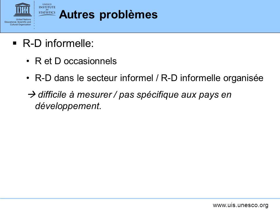 Autres problèmes R-D informelle: R et D occasionnels