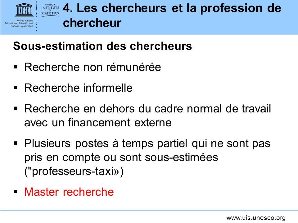 4. Les chercheurs et la profession de chercheur