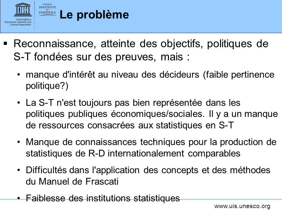 Le problème Reconnaissance, atteinte des objectifs, politiques de S-T fondées sur des preuves, mais :