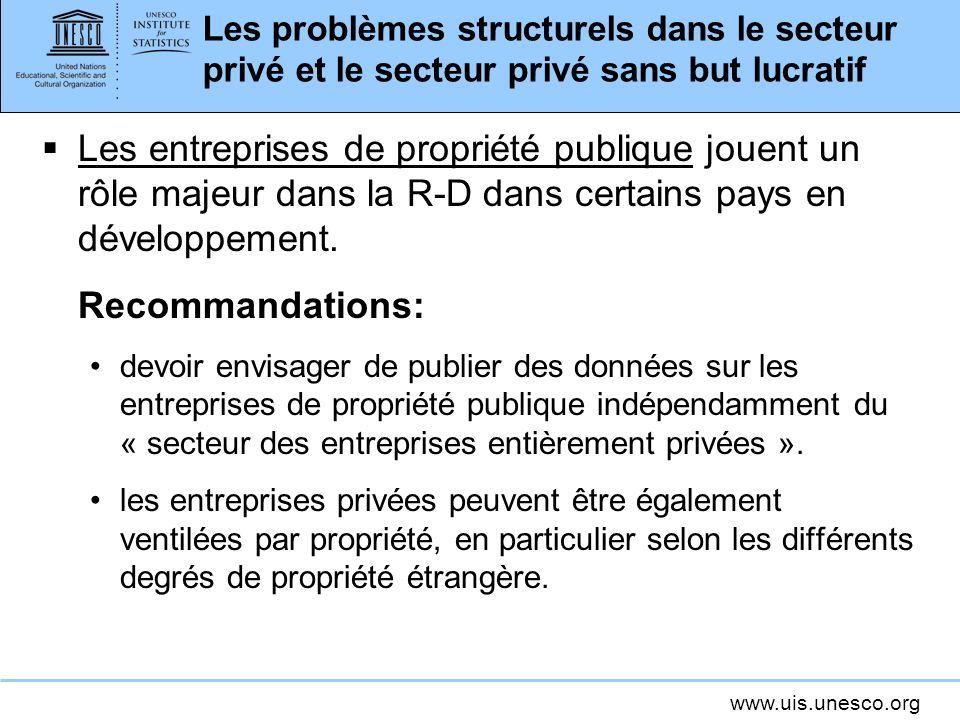 Les problèmes structurels dans le secteur privé et le secteur privé sans but lucratif