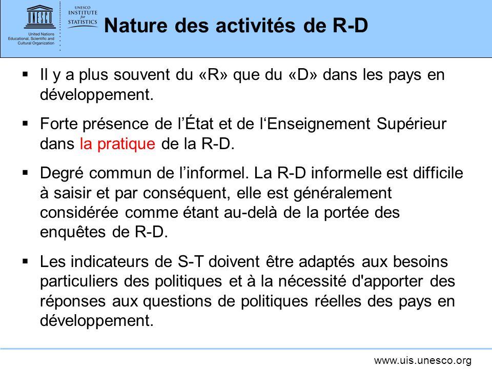 Nature des activités de R-D