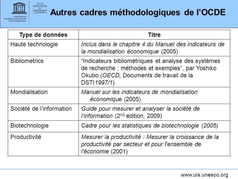 Autres cadres méthodologiques de l'OCDE