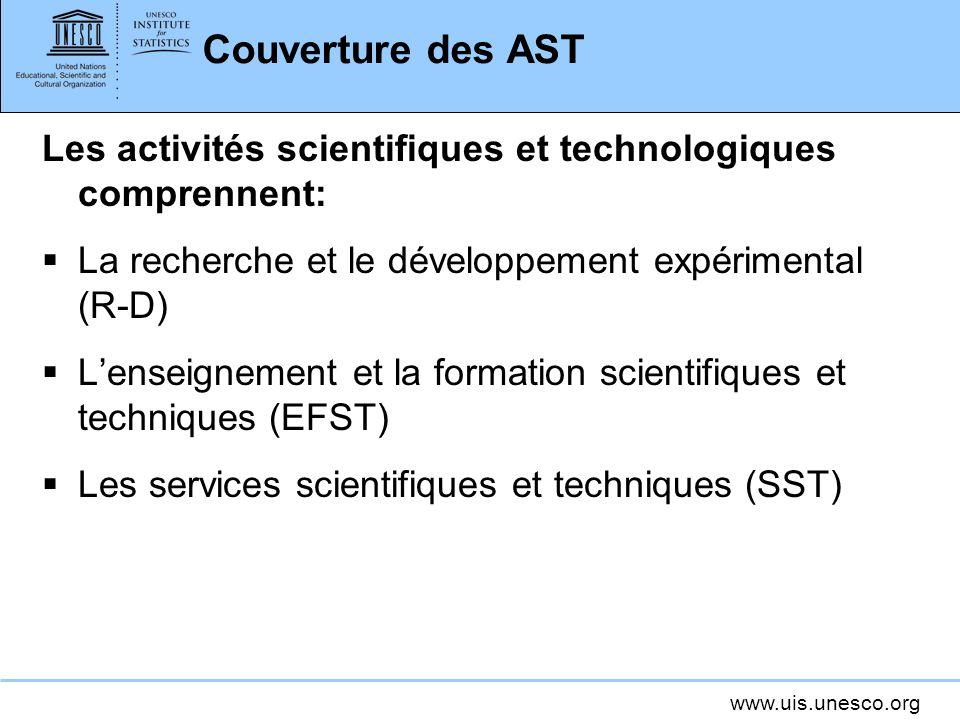 Couverture des AST Les activités scientifiques et technologiques comprennent: La recherche et le développement expérimental (R-D)