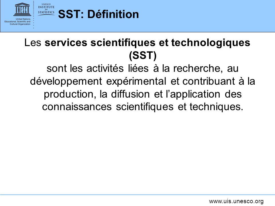 SST: Définition