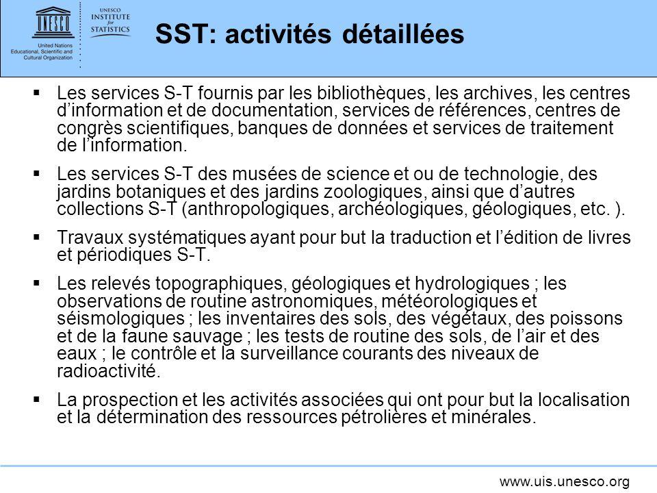 SST: activités détaillées