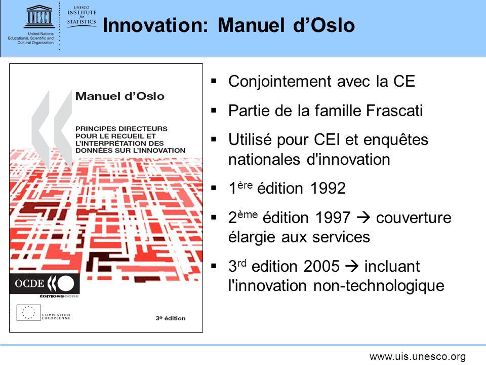 Innovation: Manuel d'Oslo