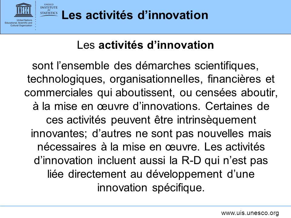 Les activités d'innovation