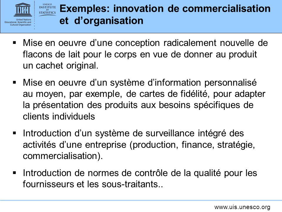 Exemples: innovation de commercialisation et d'organisation