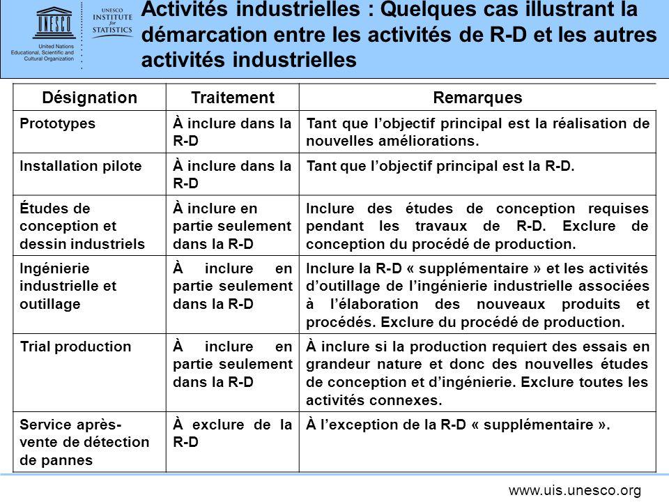 Activités industrielles : Quelques cas illustrant la démarcation entre les activités de R-D et les autres activités industrielles