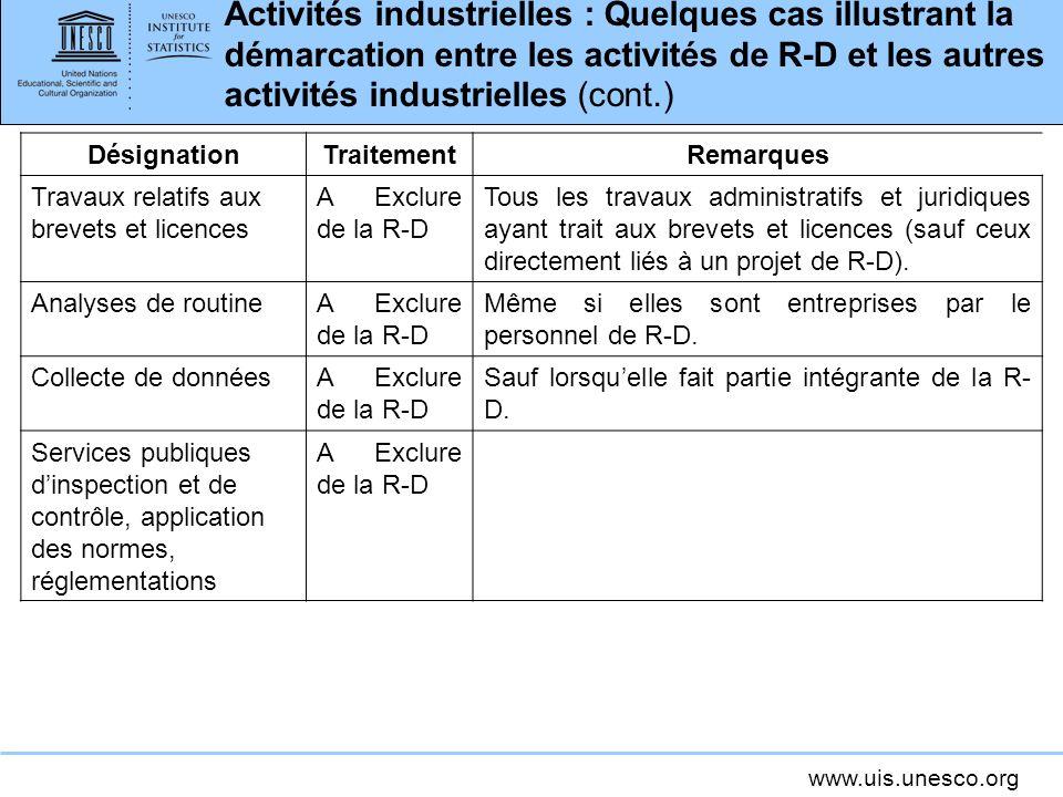 Activités industrielles : Quelques cas illustrant la démarcation entre les activités de R-D et les autres activités industrielles (cont.)