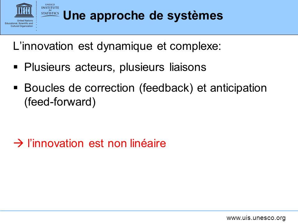 Une approche de systèmes