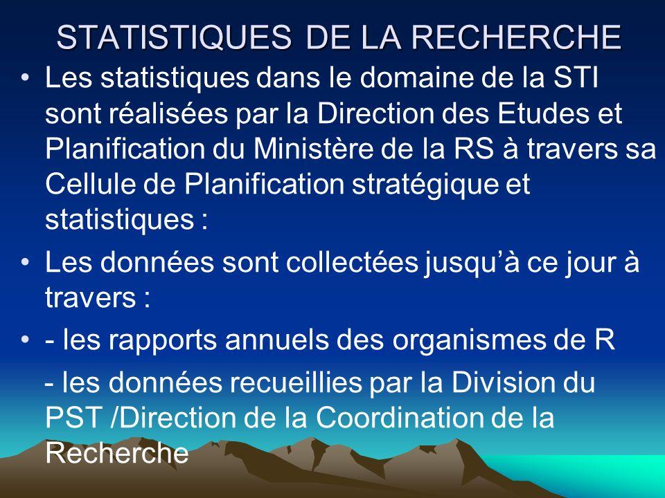 STATISTIQUES DE LA RECHERCHE