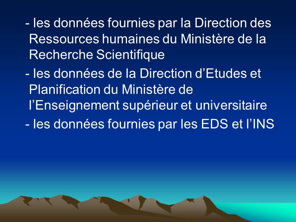 - les données fournies par la Direction des Ressources humaines du Ministère de la Recherche Scientifique - les données de la Direction d'Etudes et Planification du Ministère de l'Enseignement supérieur et universitaire - les données fournies par les EDS et l'INS