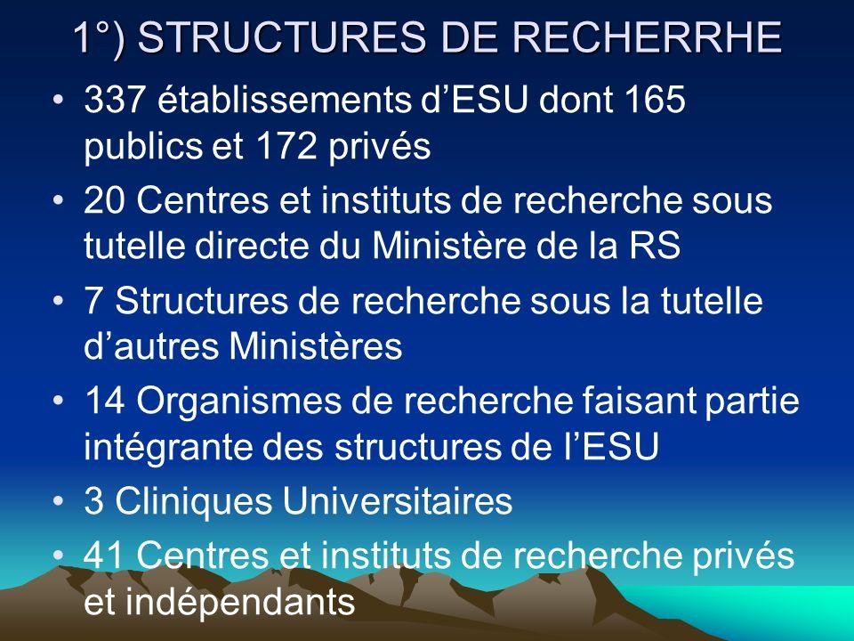 1°) STRUCTURES DE RECHERRHE