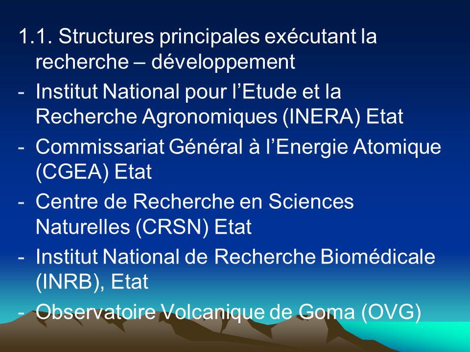 1.1. Structures principales exécutant la recherche – développement