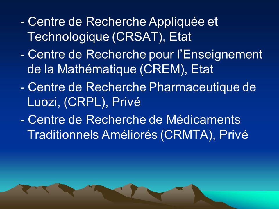 - Centre de Recherche Appliquée et Technologique (CRSAT), Etat - Centre de Recherche pour l'Enseignement de la Mathématique (CREM), Etat - Centre de Recherche Pharmaceutique de Luozi, (CRPL), Privé - Centre de Recherche de Médicaments Traditionnels Améliorés (CRMTA), Privé