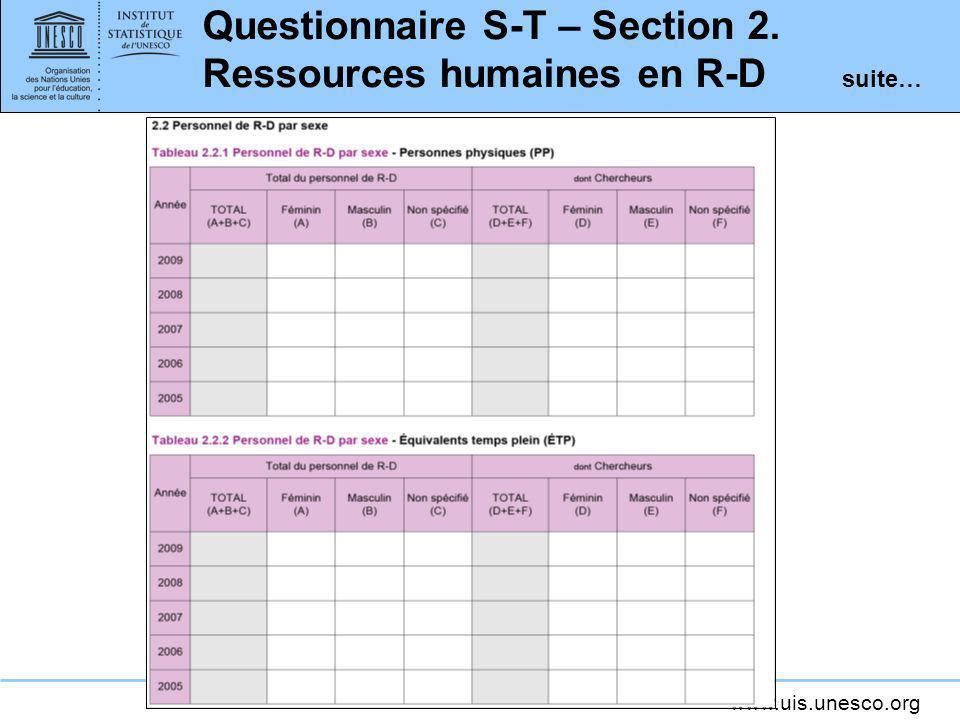 Questionnaire S-T – Section 2. Ressources humaines en R-D suite…