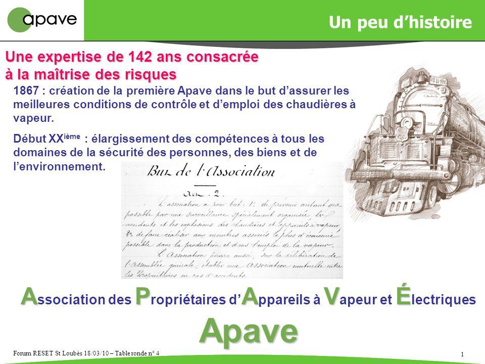 Association des Propriétaires d'Appareils à Vapeur et Électriques