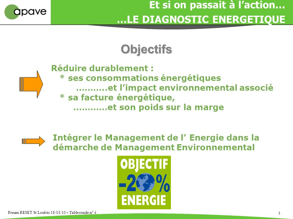 Objectifs Et si on passait à l'action… …LE DIAGNOSTIC ENERGETIQUE