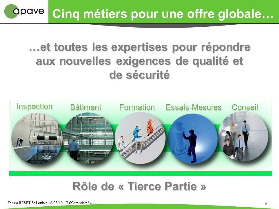 Cinq métiers pour une offre globale…
