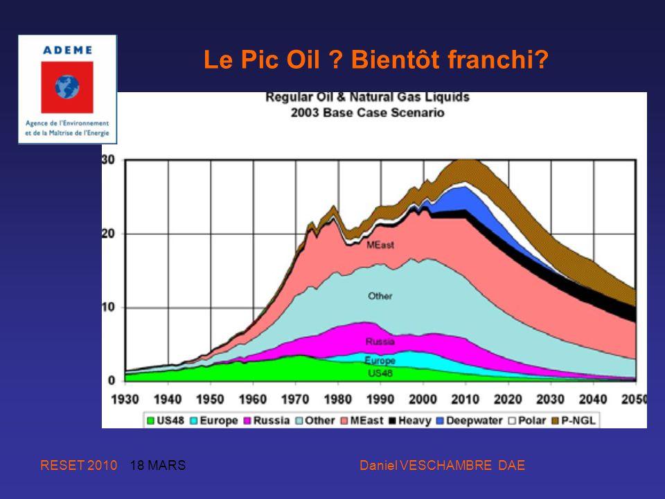 Le Pic Oil Bientôt franchi