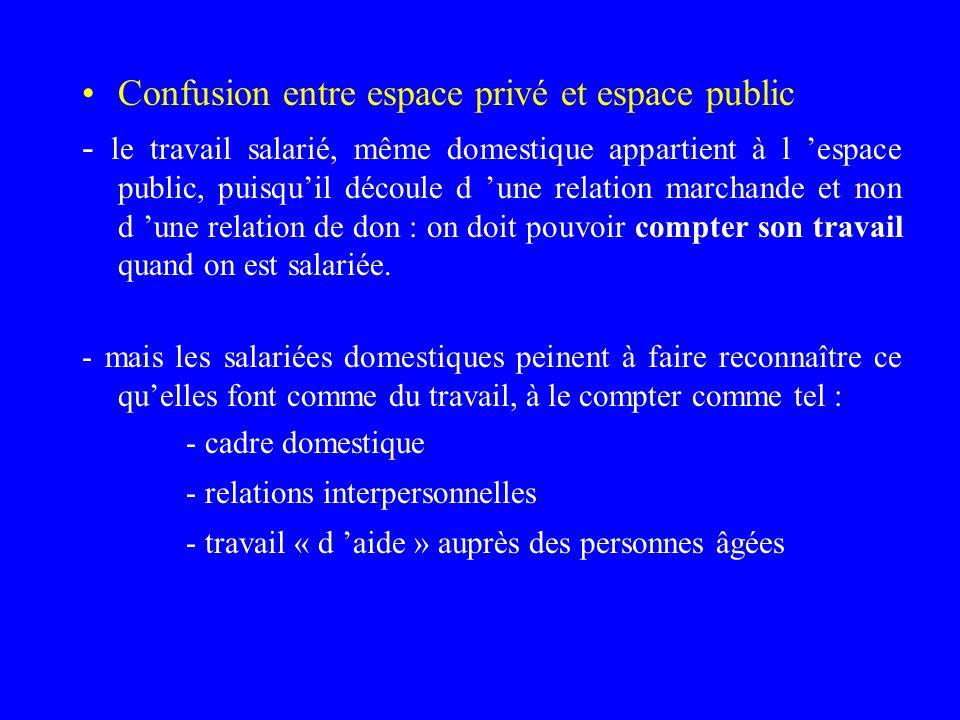 Confusion entre espace privé et espace public